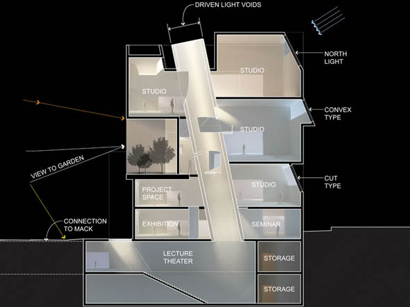 Steven Holl Architects wins Glasgow School of Art competition