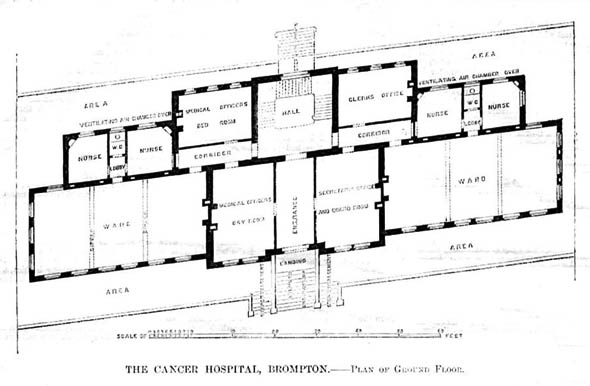 1860 – The Cancer Hospital, Brompton, London
