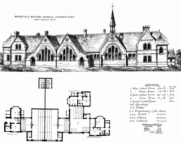 1872 &#8211; Brookfield National Schools, Highgate Rise, London