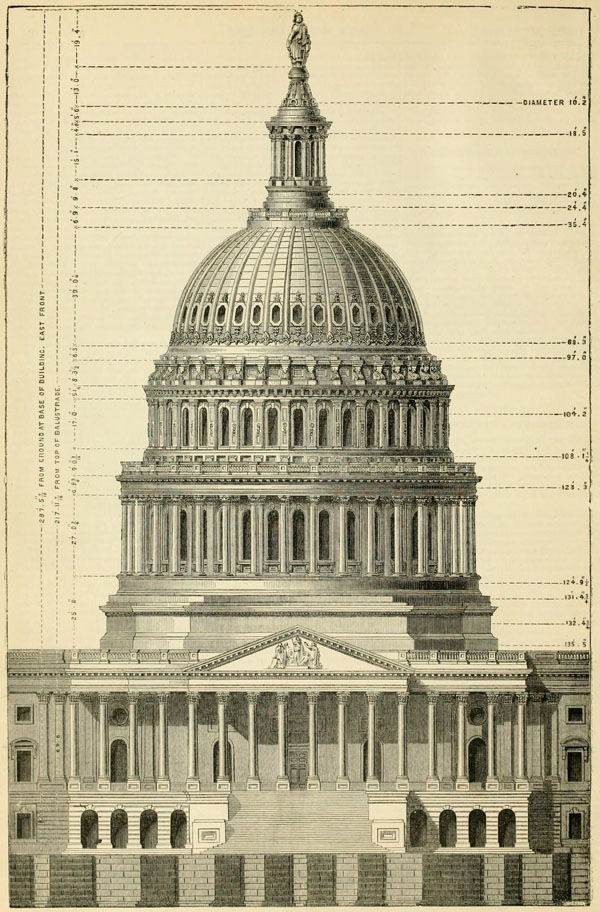 1866 – Dome of the U.S. Capitol, Washington D.C.